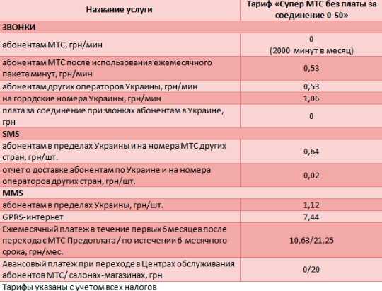 Тарификация для Супер МТС Украина