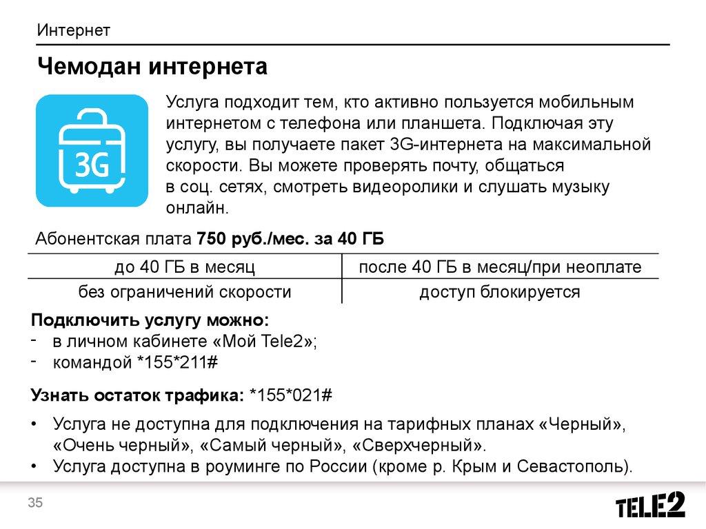 Чемодан интернета от Теле2