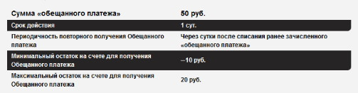 Изображение - Как взять кредит на теле2 %D0%B7%D0%B0%D0%B9%D0%BC-%D0%B2-50-%D1%80%D1%83%D0%B1%D0%BB%D0%B5%D0%B9
