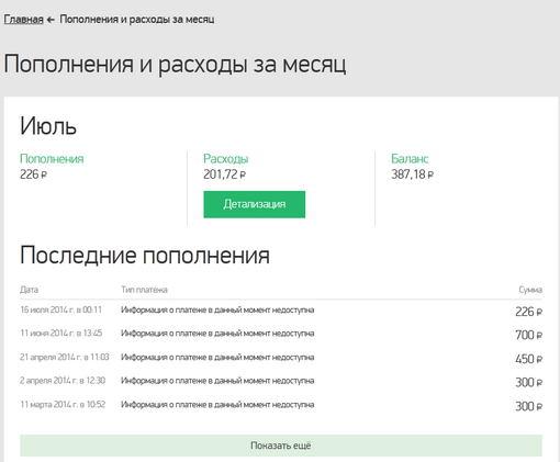 Хоум кредит банк владикавказ режим работы адрес
