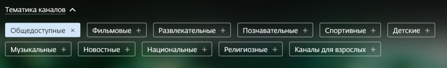 тематики каналов